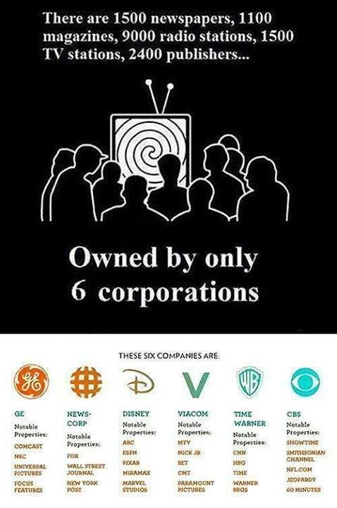 6 Corporations own all the media we normally consume