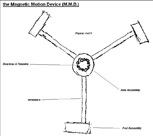 Magnetic Motion Device - M. M. D.